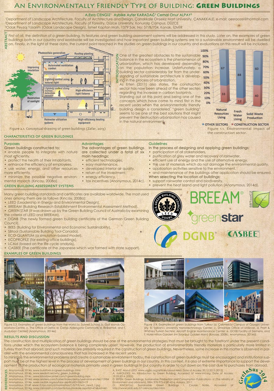 Green Buildings Poster